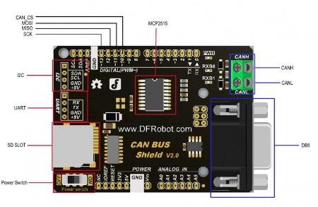 CAN-Bus shield - nakładka dla Arduino - schemat