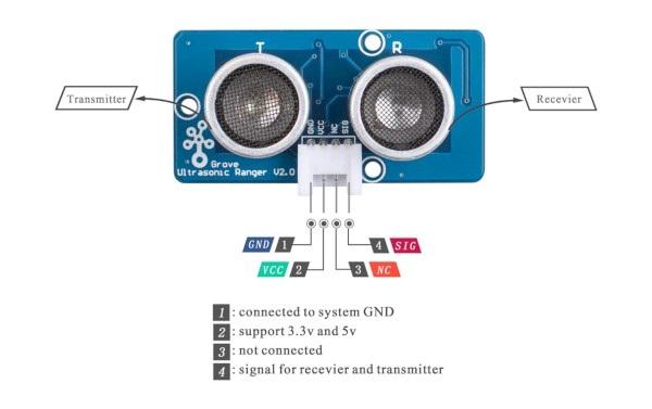 Ultradźwiękowy czujnik odległości 3-350cm