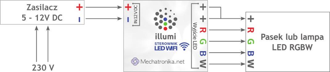 Illumi WiFi RGBW - schemat podłączenia