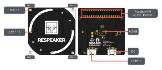 ReSpeaker - moduł z 4 mikrfonami