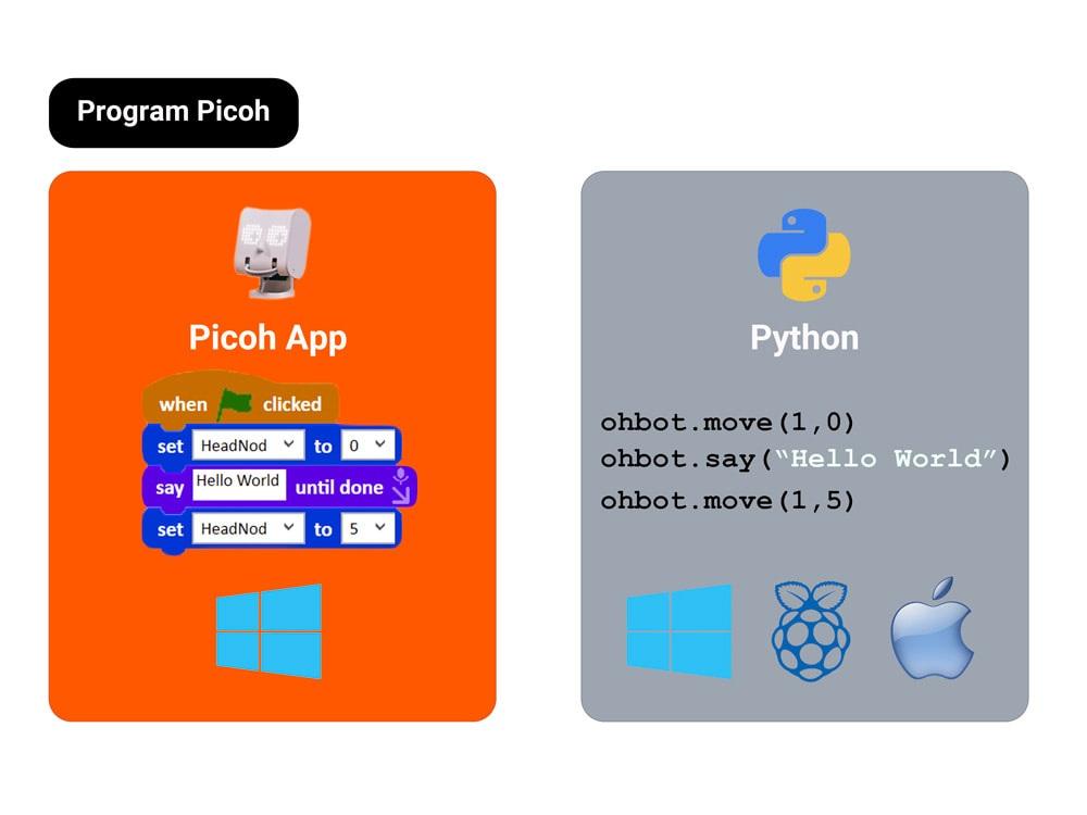 programowanie robota Picoh różnymi językami programowania