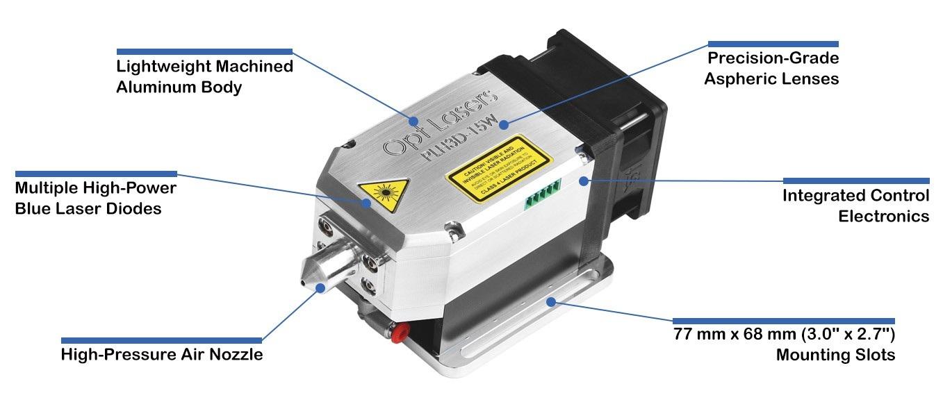 Głowica laserowa PLH3D-15W