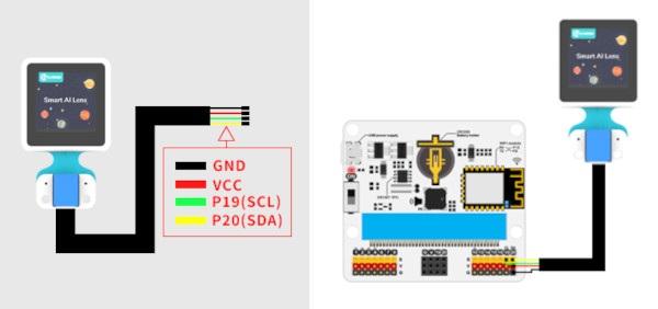 Schemat podłączeniaSmart AI Lens do płytkiMicro: IoT