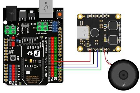 Schemat podłączenia modułu. Płytka DFRduino i głośnik nie wchodzą w skład zestawu, można je nabyć osobno w naszym sklepie.