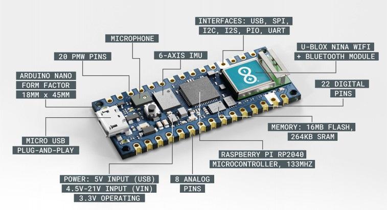 Rozkład elementów na płytce Arduino Nano RP2040